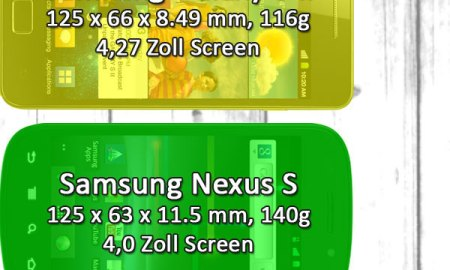 smartphone-vergleich-with-galaxy-nexus-2