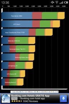 Meizu MX Quad Core Android (20)