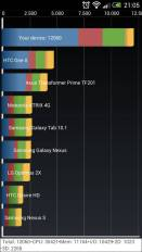 Quadrant HTC One