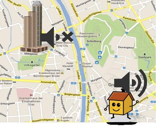 location_based 1