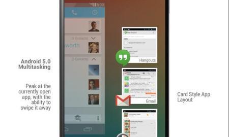 Android 5.0 Multitasking (Kopie)