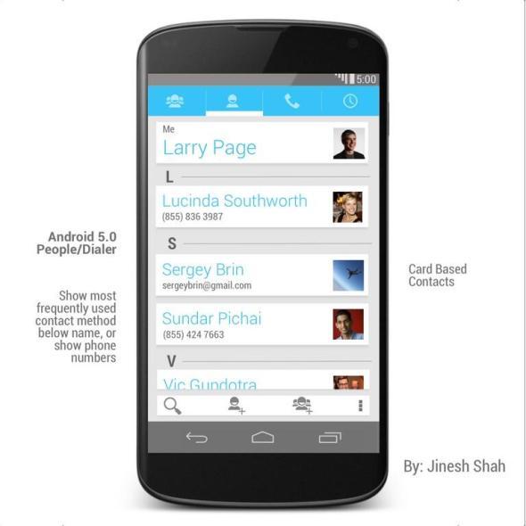 Android 5.0 People (Kopie)