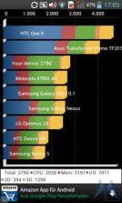 LG Optomus L5 2 Test Screen (12)