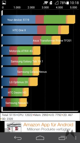 Ascend P6 Benchmark 2013-07-06 10.18.26