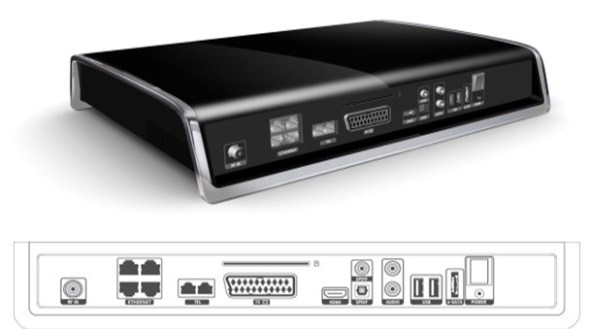 Vor- und Rückseite Horizon Gateway HD-Rekorder 4