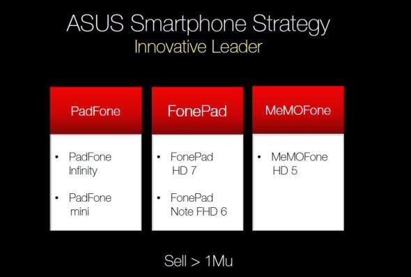 asus_smartphones_2013
