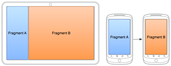 fragments-screen-mock