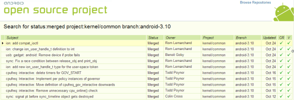 android linux kernel 3-10