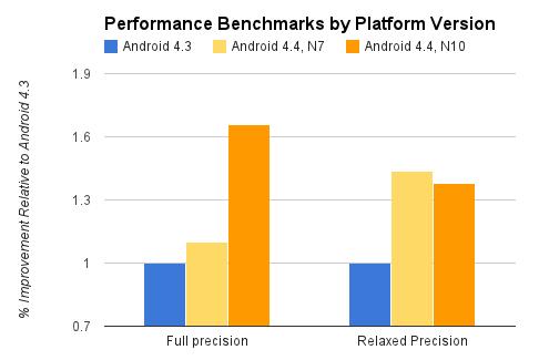 kk-rs-chart-versions