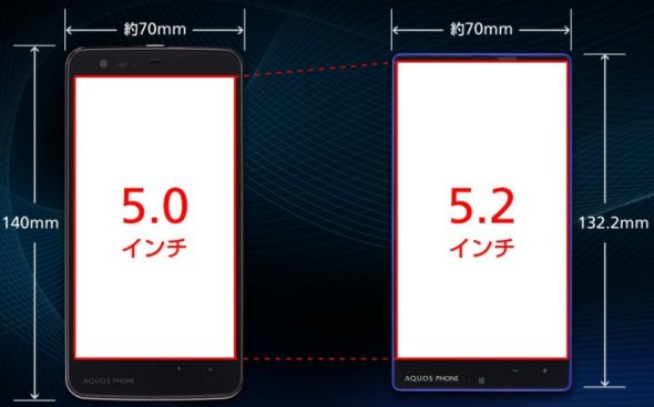 sharp aquos displayvergleich