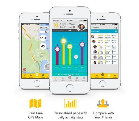 Flyfit App