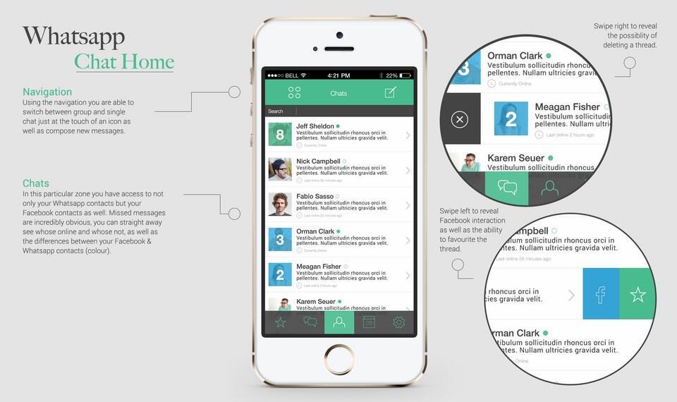 WhatsApp Konzept (2)