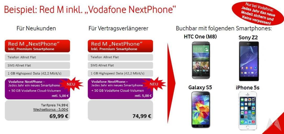Vodafone NextPhone (1)