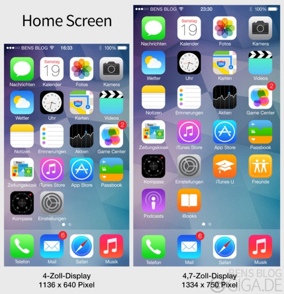 vergleich_47-4_homescreen 1