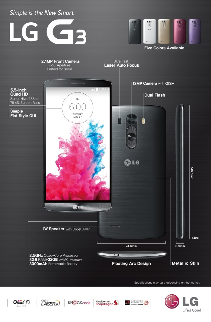 Bild_LG-G3_Specification