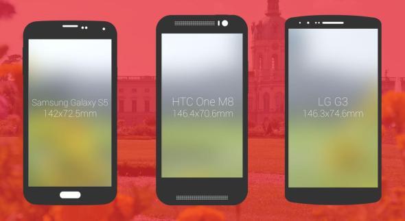 LG G3 Mockup Vergleich