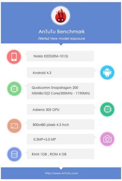 Nokia X2 Benchmark 01