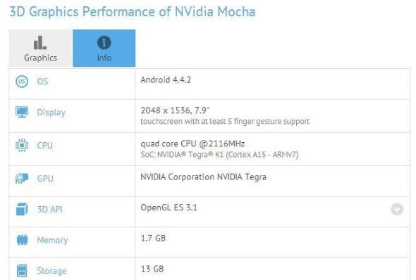 Nvidia Mocha Benchmark