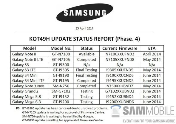 Samsung KitKat Liste