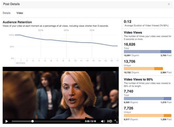 facebook analyse video