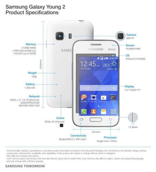 Samsung-Galaxy-Young-2