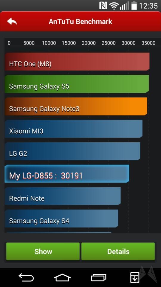 LG G3 Screen (42)