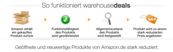 so funktionieren warehouse deals