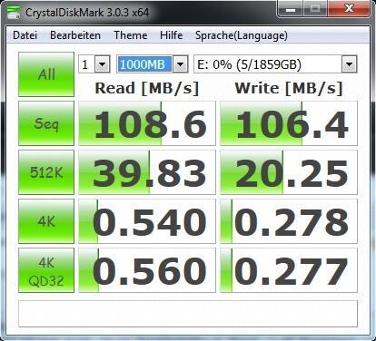 Speed USB 3.0