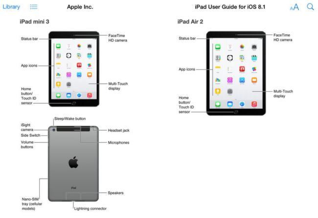 iPad Air Leak User Guide