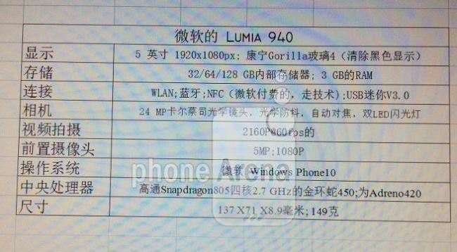 Lumia 940 Specs