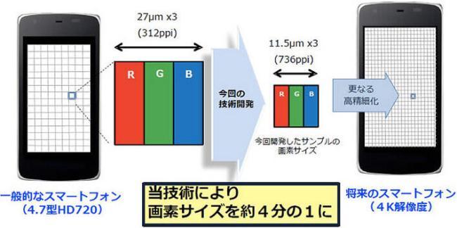 Sharp_IGZO_Display_1