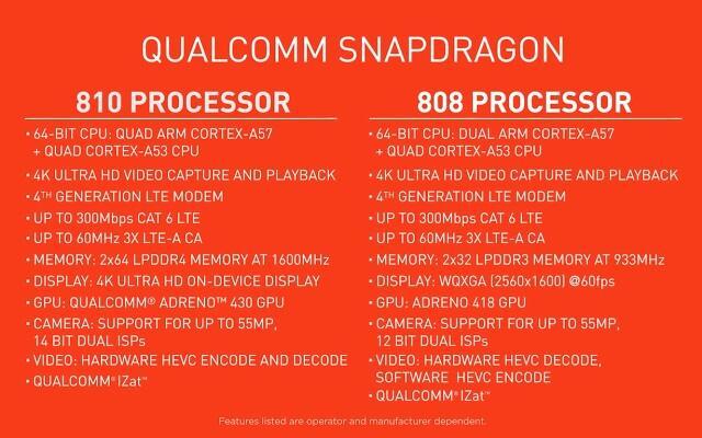 Snapdragon_810