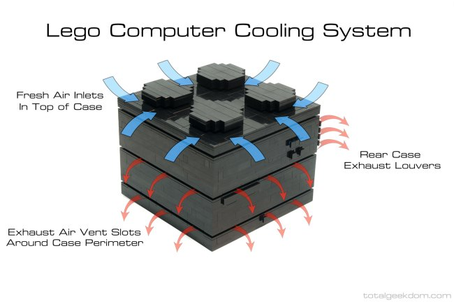 Lego-Computer-Cooling-Airflow
