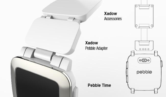 pebble time module armband