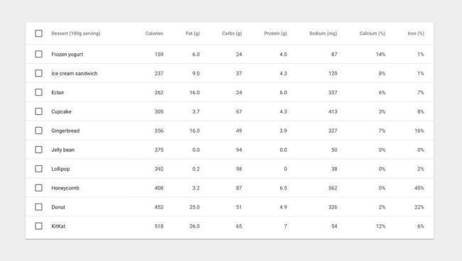 Material Design Data Tables