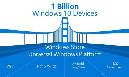 windows 10 build