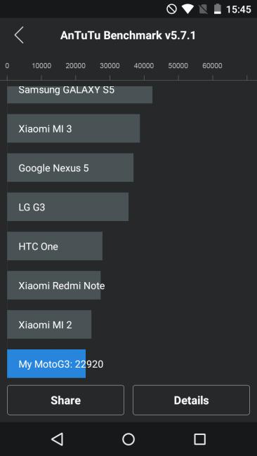 Moto G benchmark