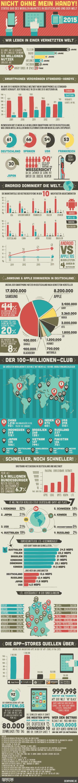 smartphone-markt-deutschland-welt-15