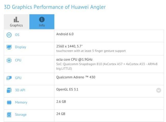 Huawei Nexus Benchmark