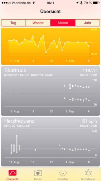 Withings Bluetooth-Blutdruckmessgerät_7