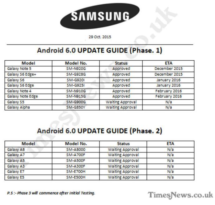 Samsung_Update_Roadmap