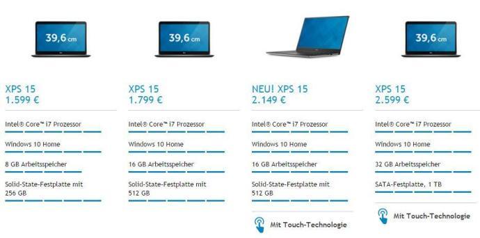 Neue Konfigurationen des XPS 15