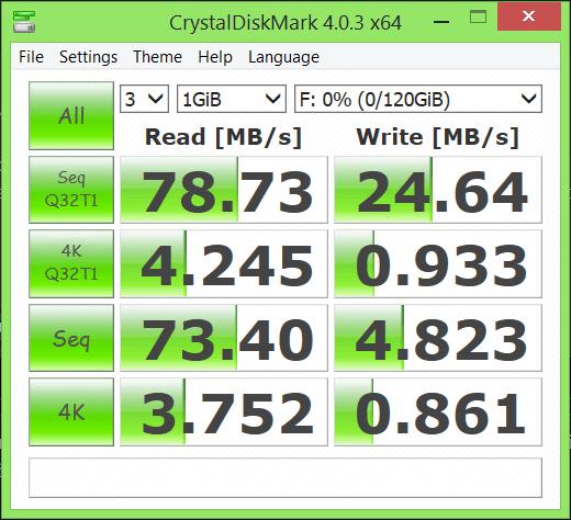 Ordentliche Werte für eine solch günstige microSD