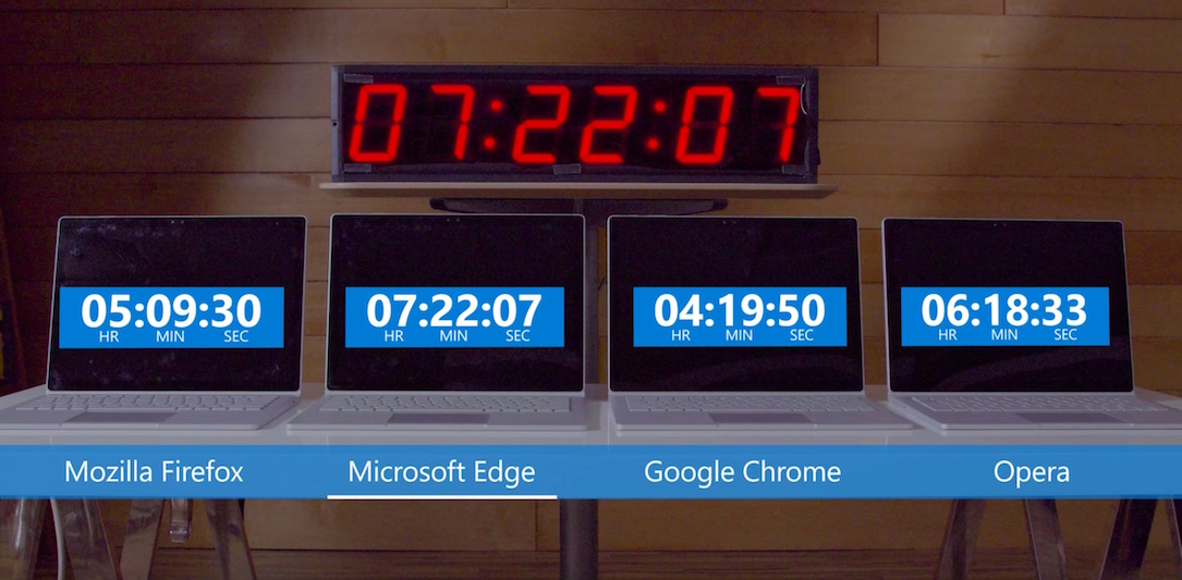 Edge vs Browser