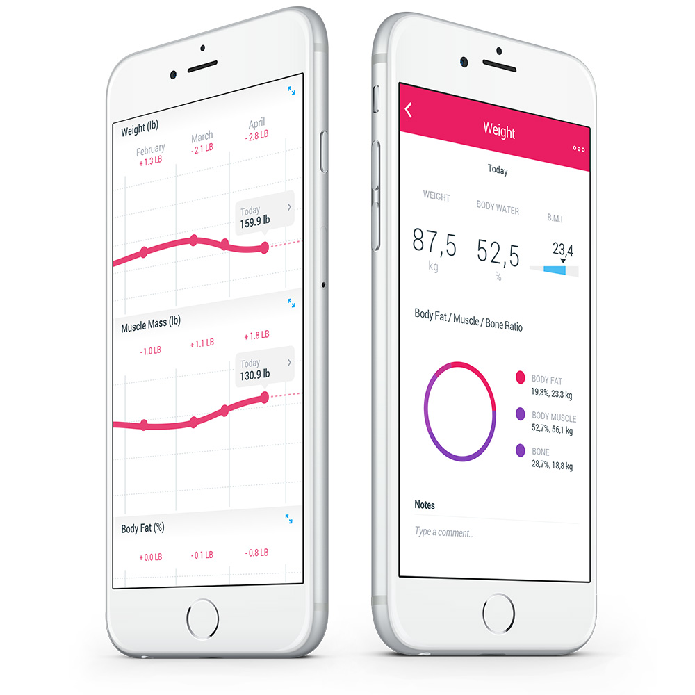Withings Waage App