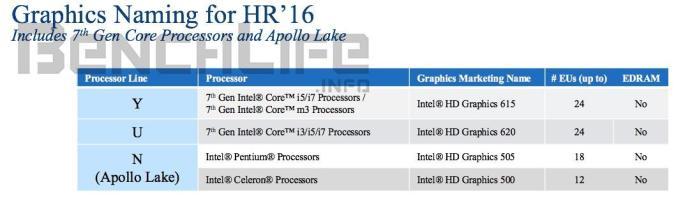 Intel_Kaby_Lake_2