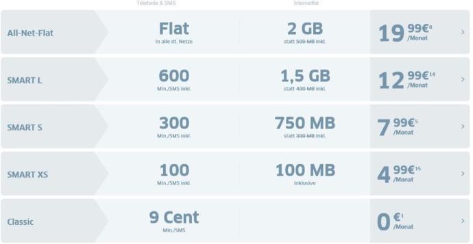 Neues-Tarifportfolio-FONIC-mobile