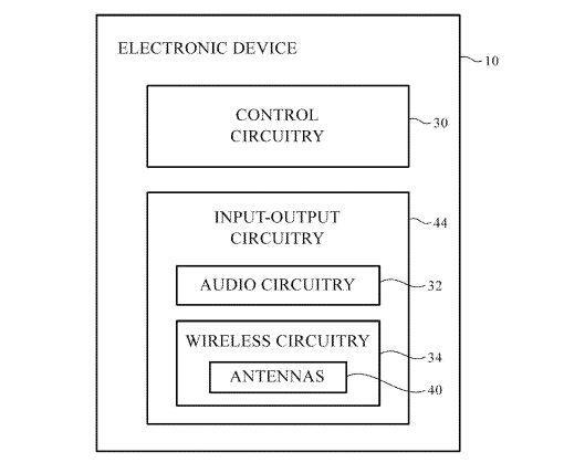 apple-macbook-lte-patent