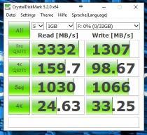 960pro_ml350p-crystaldiskmark-1gb