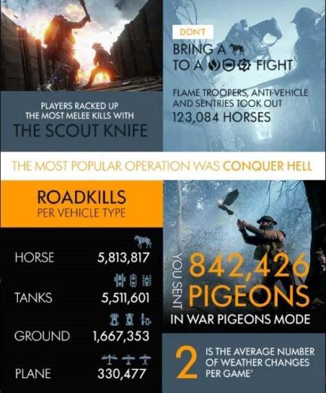 battlefield-1-infografik2